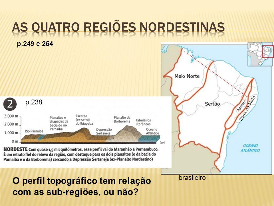 As quatro regiões nordestinas