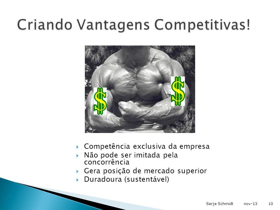 Criando Vantagens Competitivas!