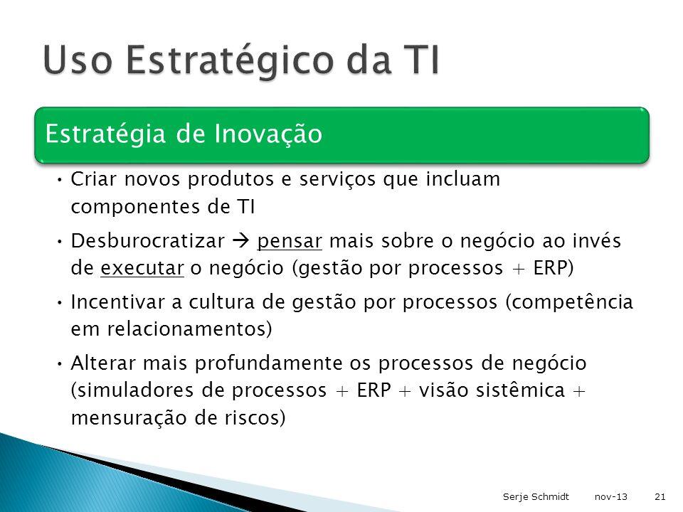 Uso Estratégico da TI Serje Schmidt mar-17 Estratégia de Inovação