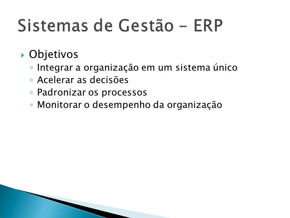 Sistemas de Gestão - ERP