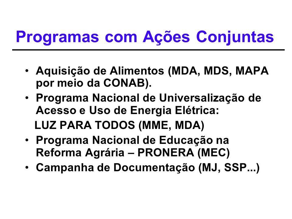 Programas com Ações Conjuntas