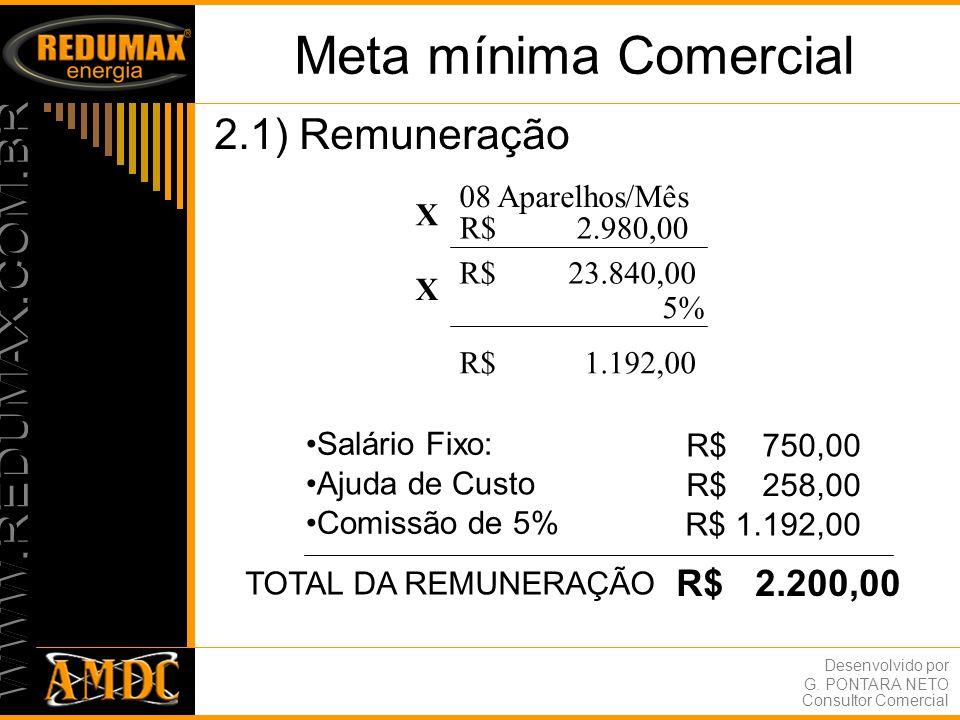 Meta mínima Comercial 2.1) Remuneração R$ 2.200,00 08 Aparelhos/Mês X