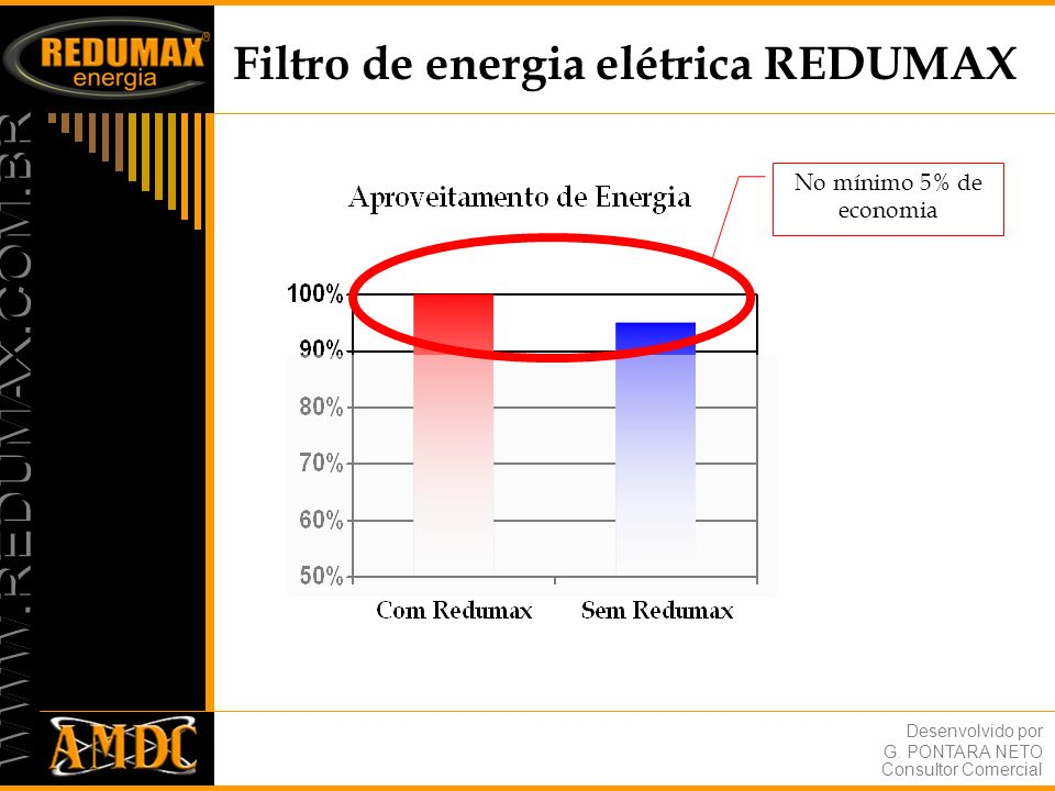 Filtro de energia elétrica REDUMAX