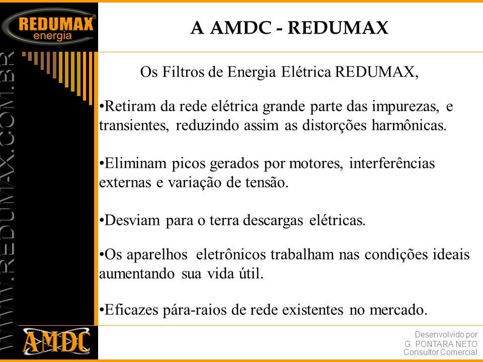 Os Filtros de Energia Elétrica REDUMAX,