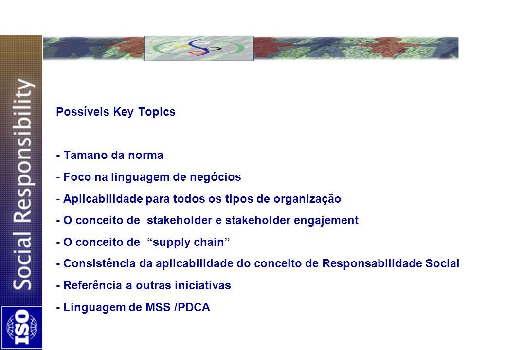 Possíveis Key Topics - Tamano da norma - Foco na linguagem de negócios - Aplicabilidade para todos os tipos de organização - O conceito de stakeholder e stakeholder engajement - O conceito de supply chain - Consistência da aplicabilidade do conceito de Responsabilidade Social - Referência a outras iniciativas - Linguagem de MSS /PDCA