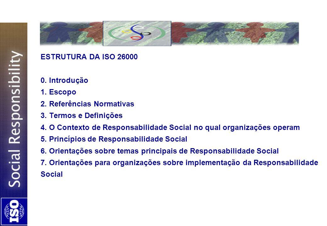 ESTRUTURA DA ISO 26000 0. Introdução 1. Escopo 2