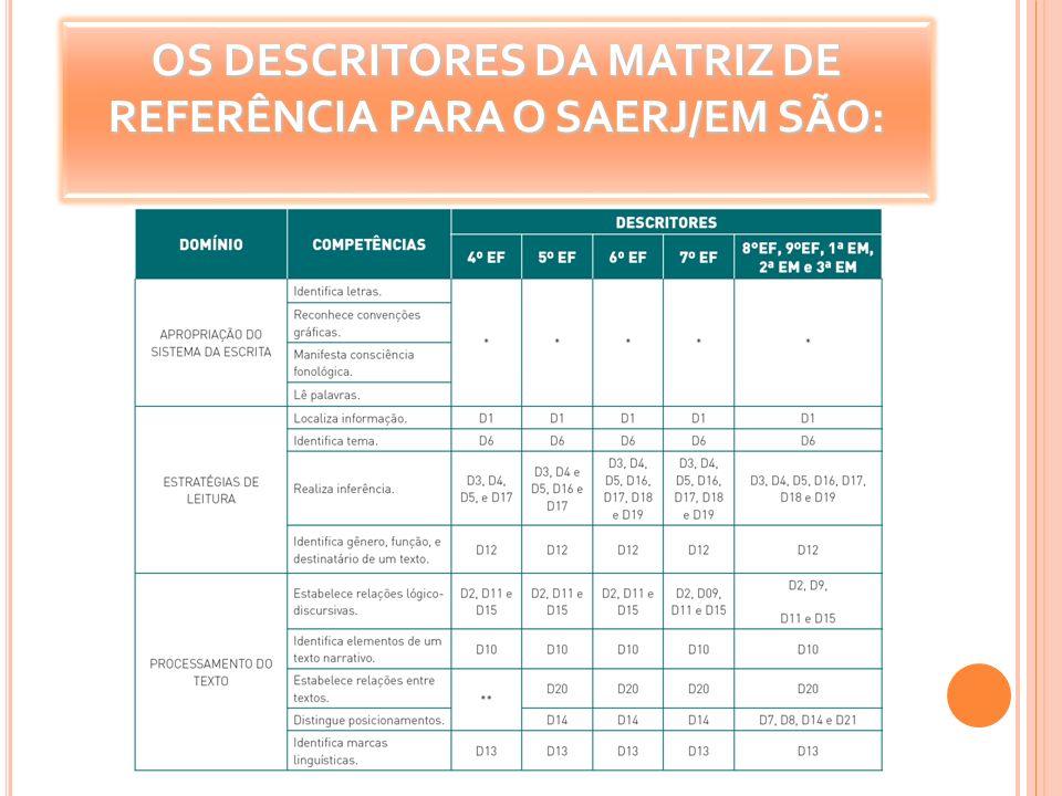 OS DESCRITORES DA MATRIZ DE REFERÊNCIA PARA O SAERJ/EM SÃO: