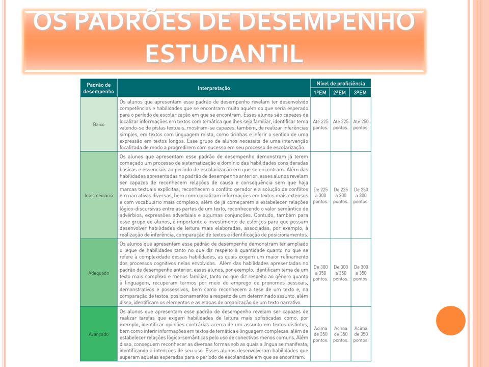 OS PADRÕES DE DESEMPENHO ESTUDANTIL