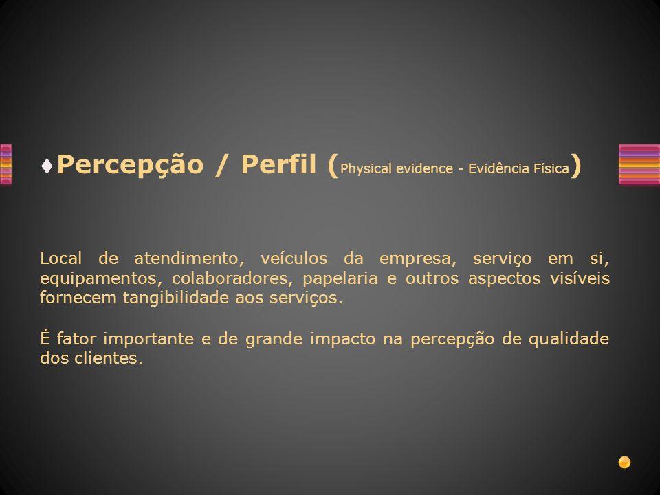 Percepção / Perfil (Physical evidence - Evidência Física)