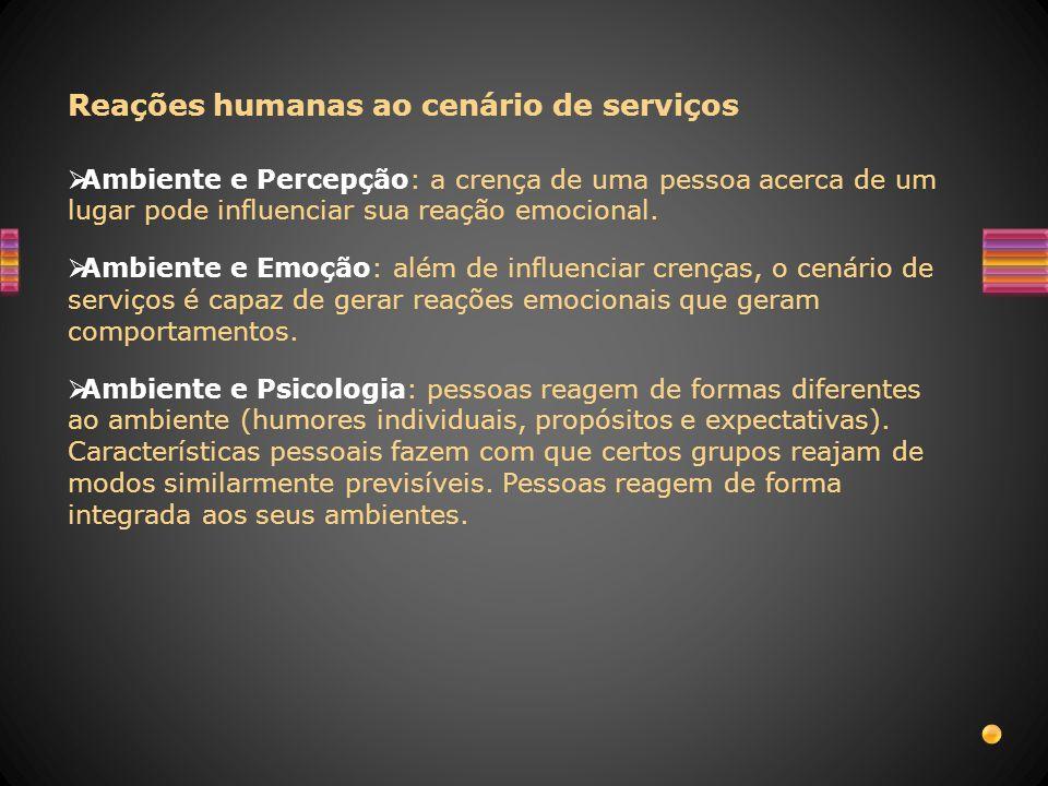 Reações humanas ao cenário de serviços
