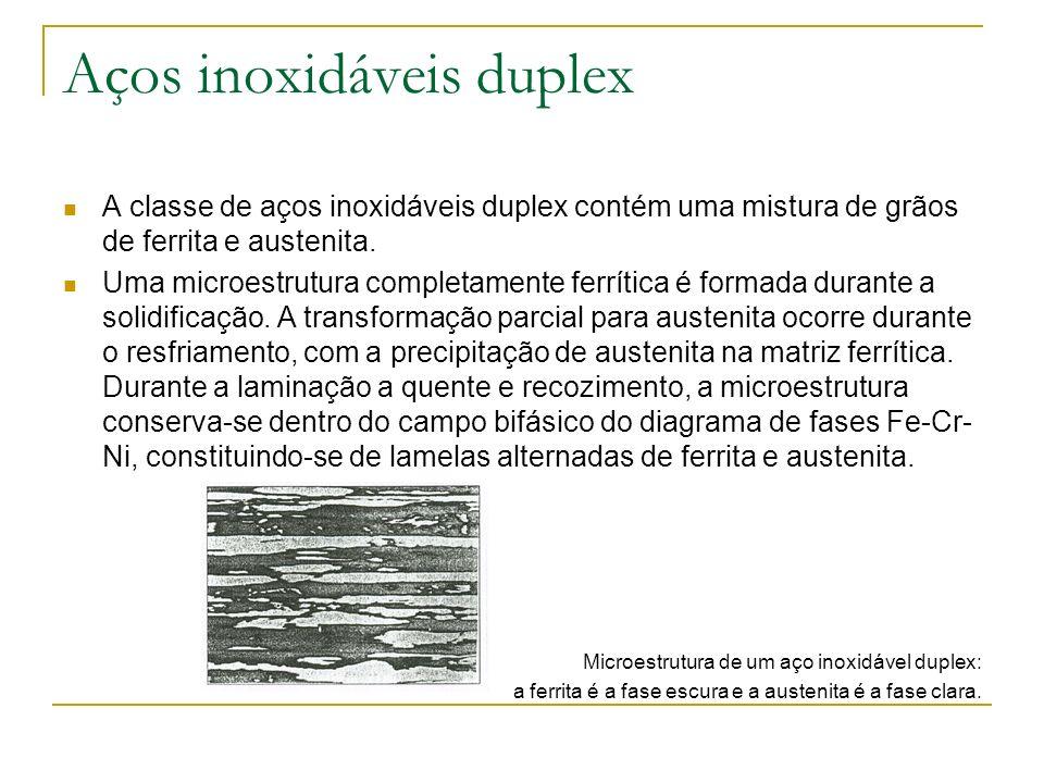 Aços inoxidáveis duplex