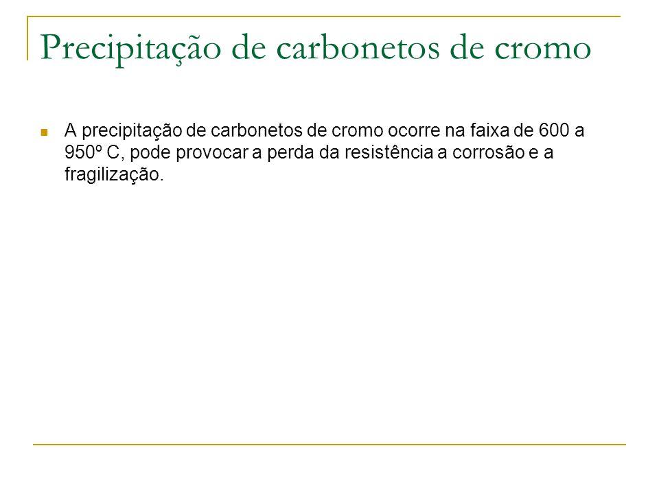 Precipitação de carbonetos de cromo