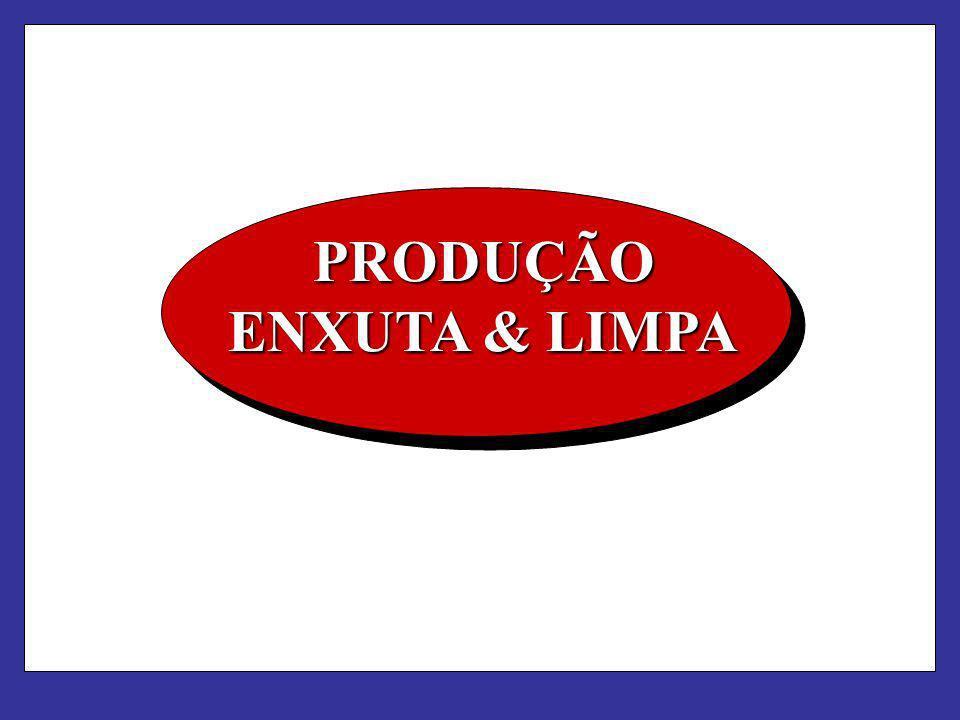 PRODUÇÃO ENXUTA & LIMPA