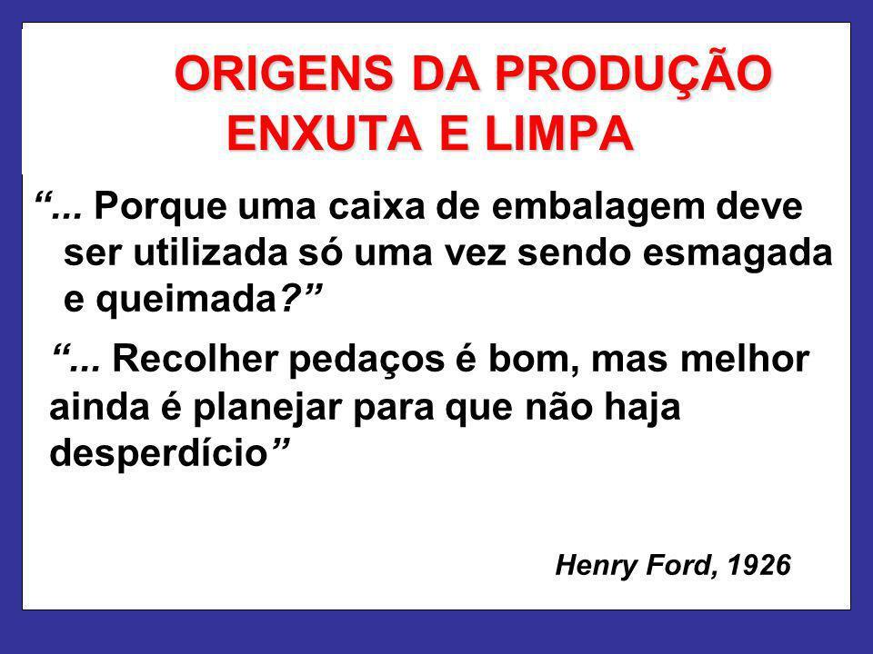 ORIGENS DA PRODUÇÃO ENXUTA E LIMPA