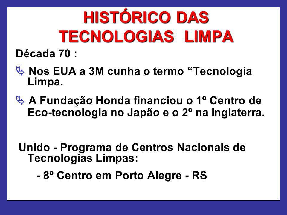 HISTÓRICO DAS TECNOLOGIAS LIMPA