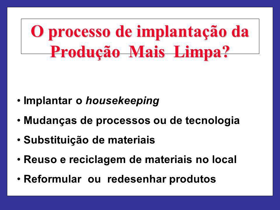 O processo de implantação da Produção Mais Limpa
