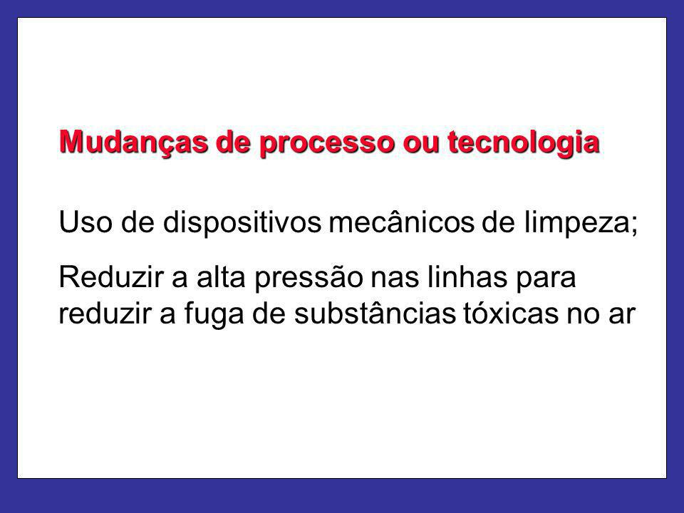 Mudanças de processo ou tecnologia