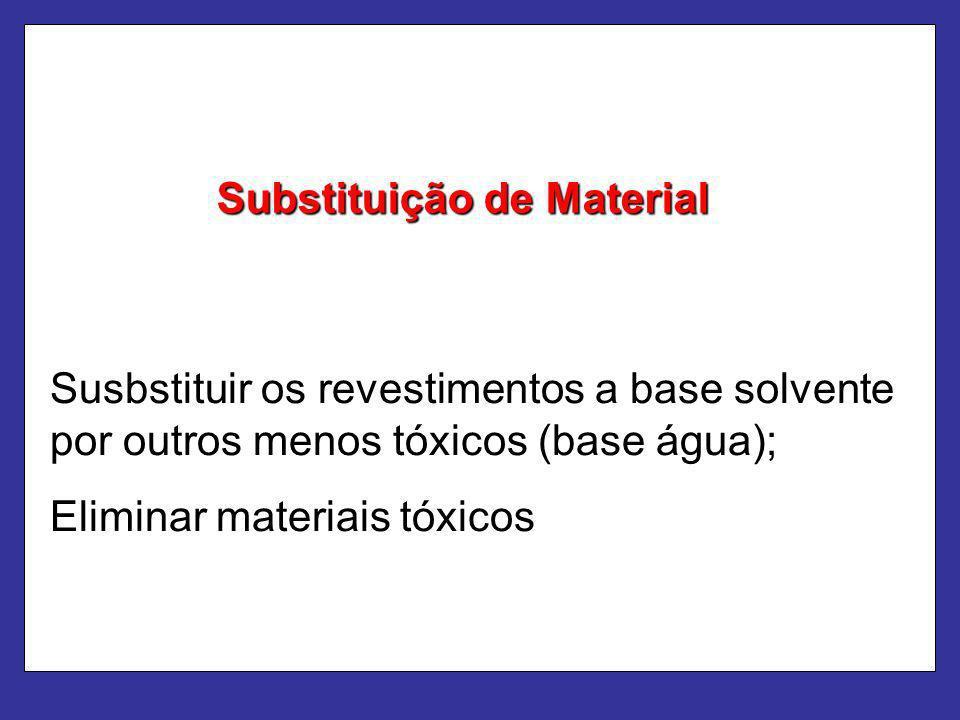 Substituição de Material