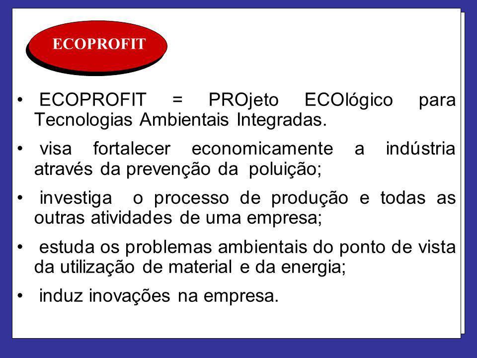 ECOPROFIT = PROjeto ECOlógico para Tecnologias Ambientais Integradas.