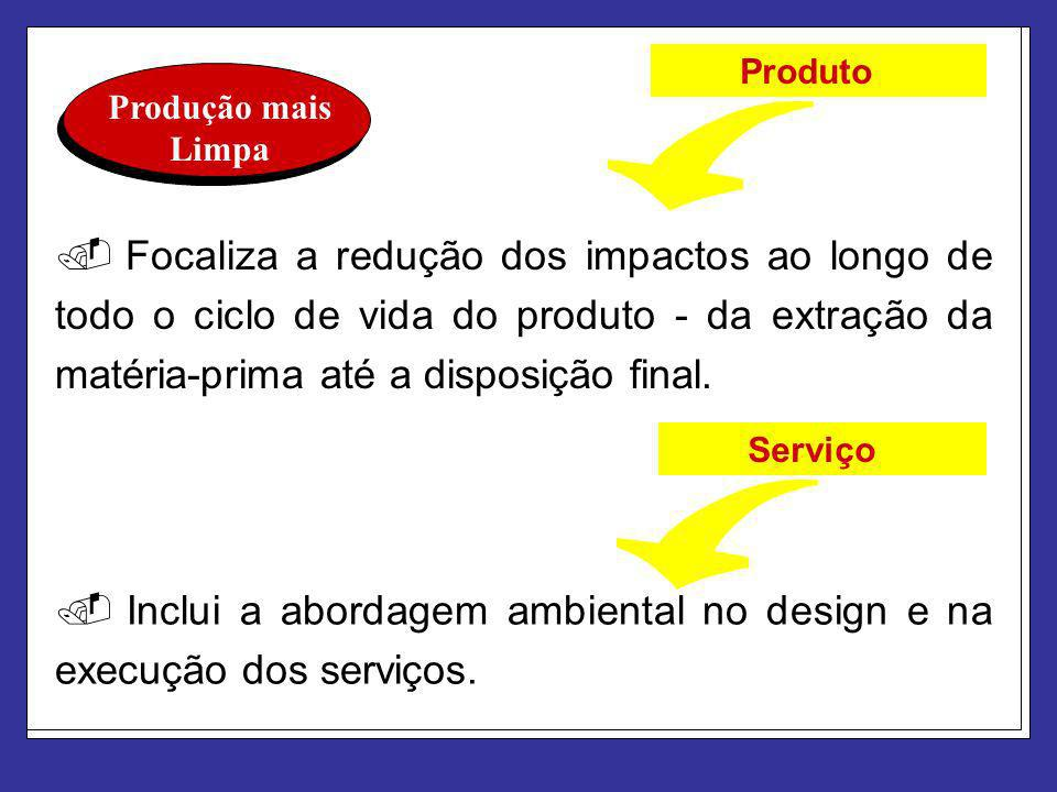 Inclui a abordagem ambiental no design e na execução dos serviços.