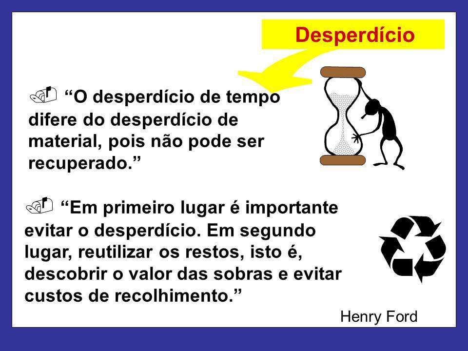 Desperdício O desperdício de tempo difere do desperdício de material, pois não pode ser recuperado.