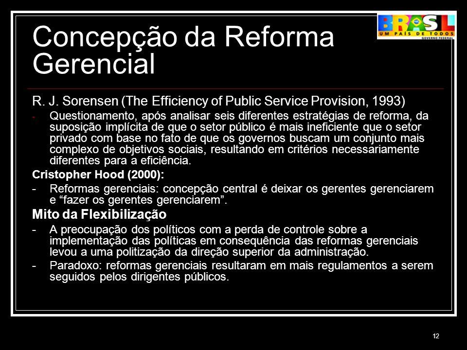 Concepção da Reforma Gerencial