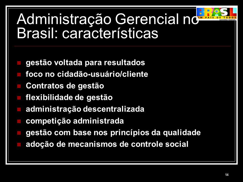 Administração Gerencial no Brasil: características