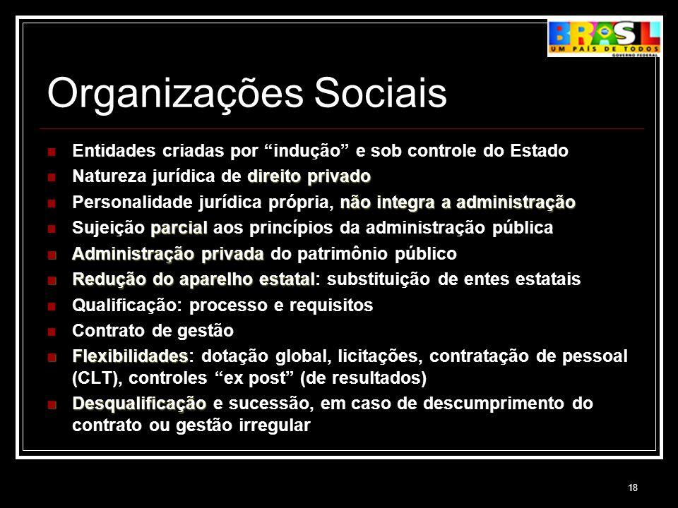 Organizações SociaisEntidades criadas por indução e sob controle do Estado. Natureza jurídica de direito privado.