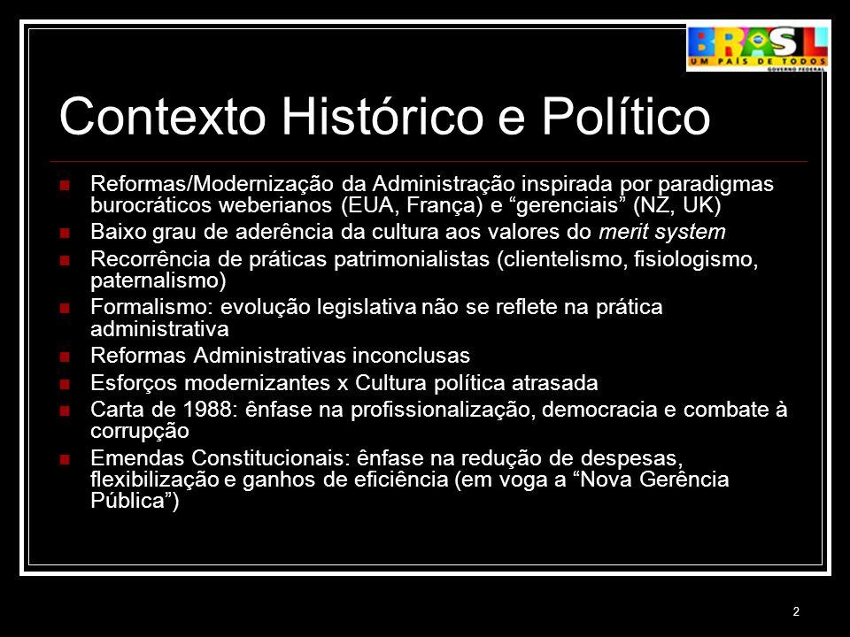 Contexto Histórico e Político
