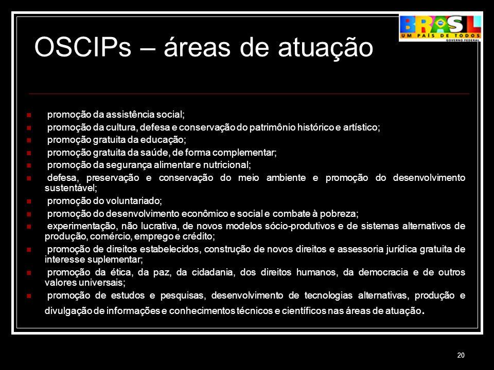 OSCIPs – áreas de atuação