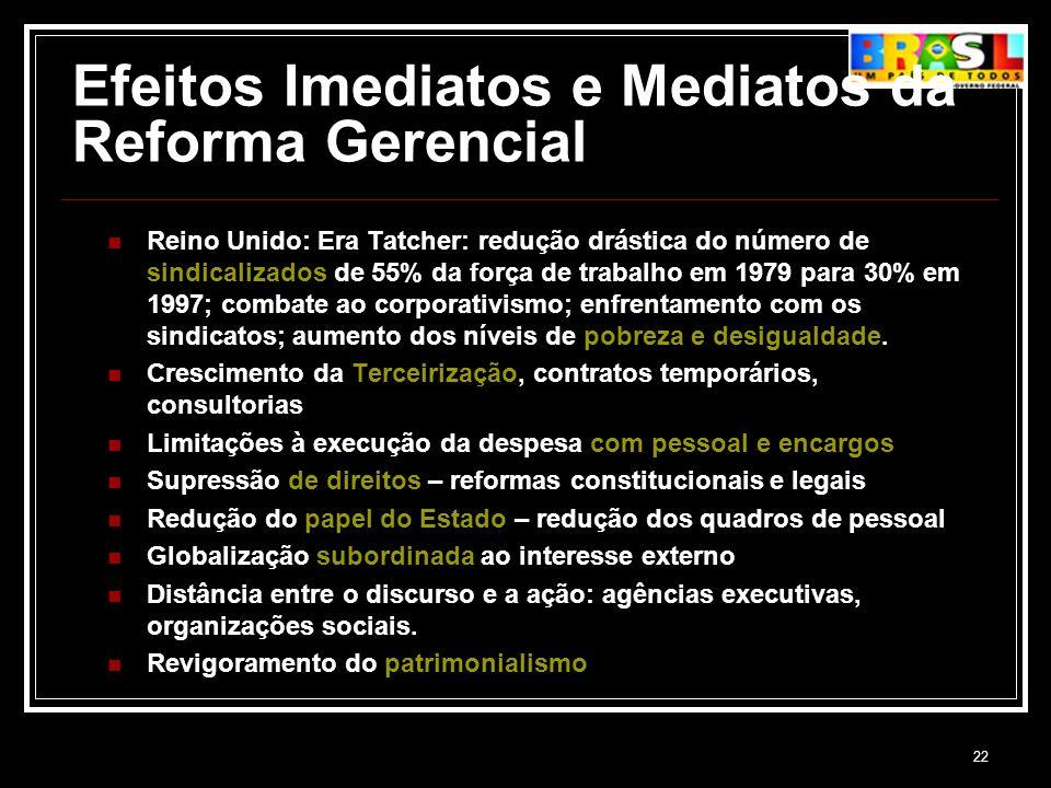 Efeitos Imediatos e Mediatos da Reforma Gerencial