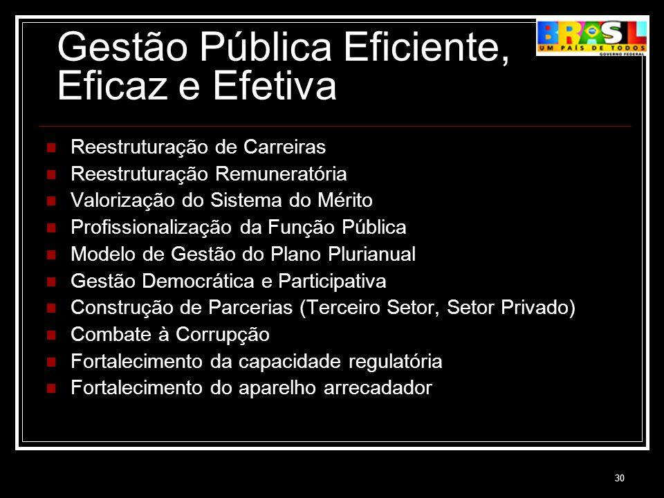 Gestão Pública Eficiente, Eficaz e Efetiva