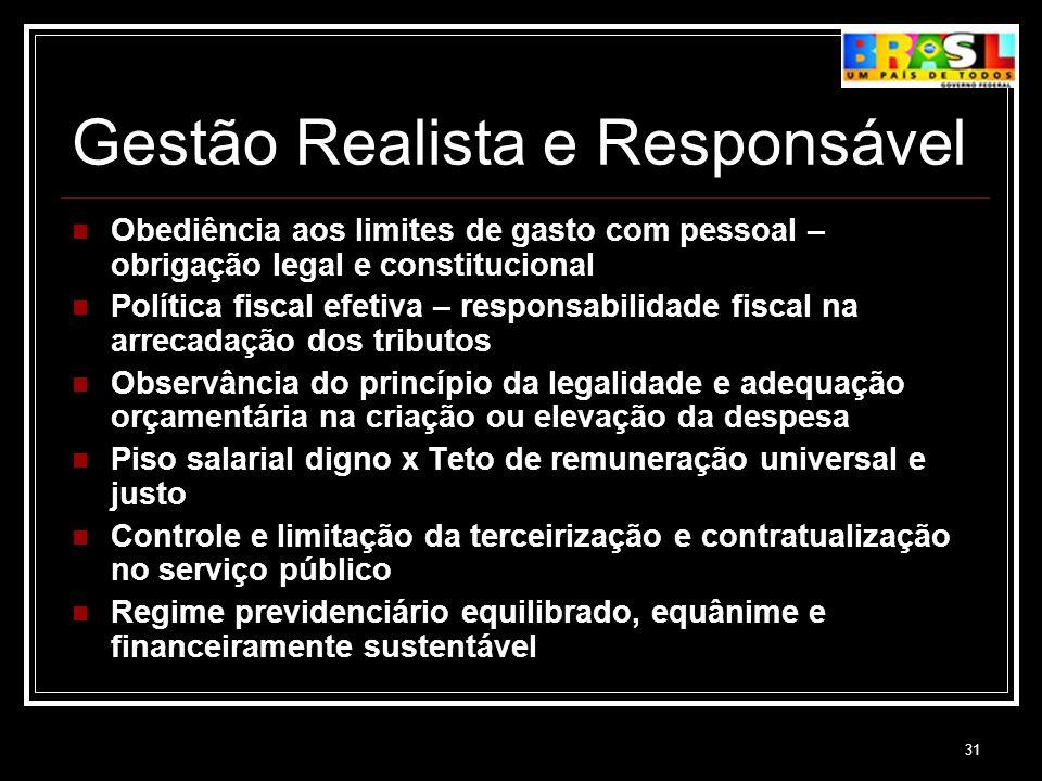 Gestão Realista e Responsável