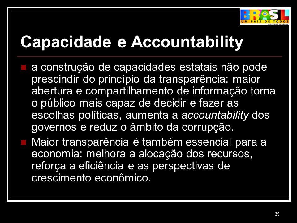 Capacidade e Accountability