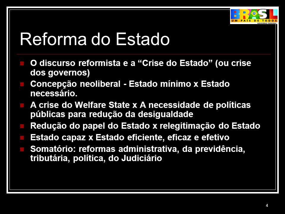 Reforma do Estado O discurso reformista e a Crise do Estado (ou crise dos governos) Concepção neoliberal - Estado mínimo x Estado necessário.