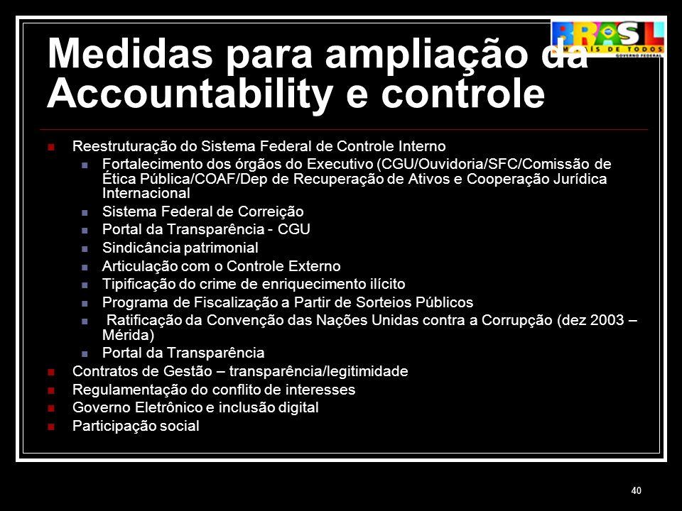 Medidas para ampliação da Accountability e controle