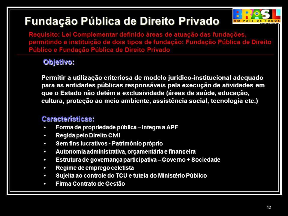 Fundação Pública de Direito Privado