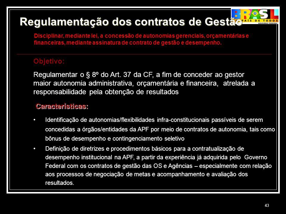 Regulamentação dos contratos de Gestão