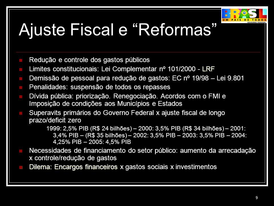 Ajuste Fiscal e Reformas