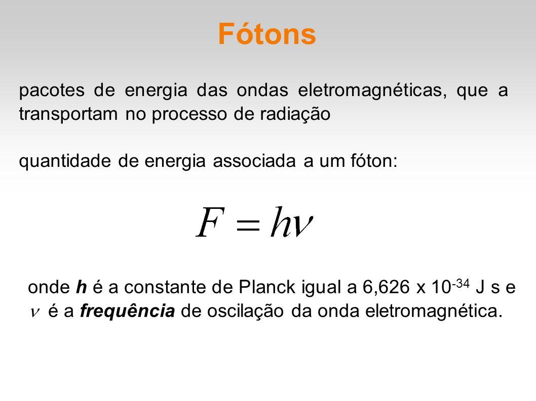 Fótons pacotes de energia das ondas eletromagnéticas, que a transportam no processo de radiação. quantidade de energia associada a um fóton: