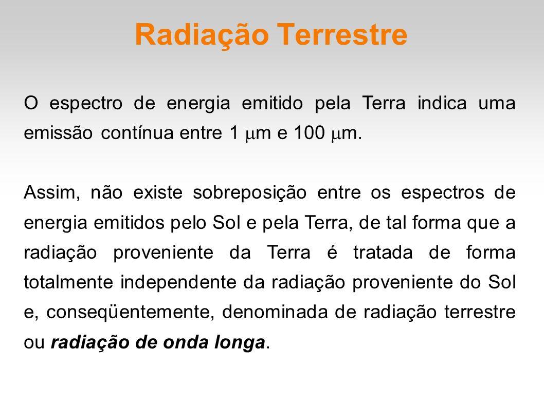 Radiação Terrestre O espectro de energia emitido pela Terra indica uma emissão contínua entre 1 mm e 100 mm.