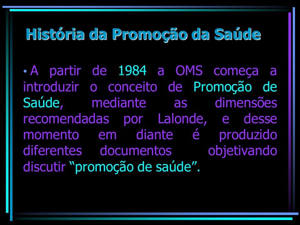 História da Promoção da Saúde