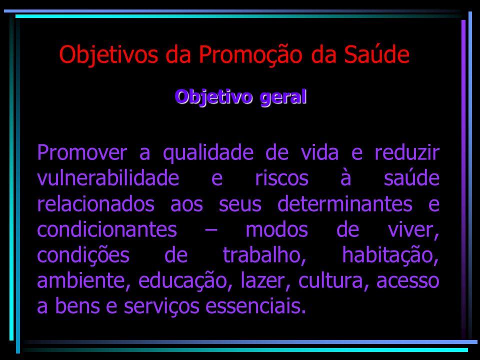 Objetivos da Promoção da Saúde