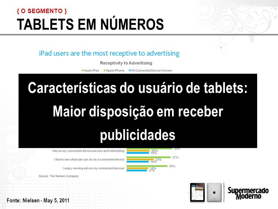 { O SEGMENTO } TABLETS EM NÚMEROS. Características do usuário de tablets: Maior disposição em receber publicidades.
