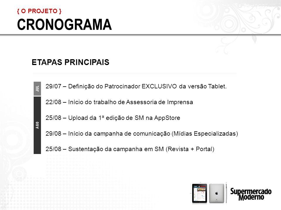 CRONOGRAMA ETAPAS PRINCIPAIS { O PROJETO }