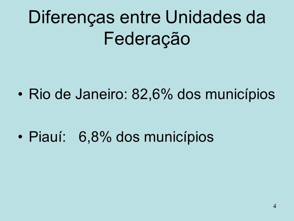 Diferenças entre Unidades da Federação