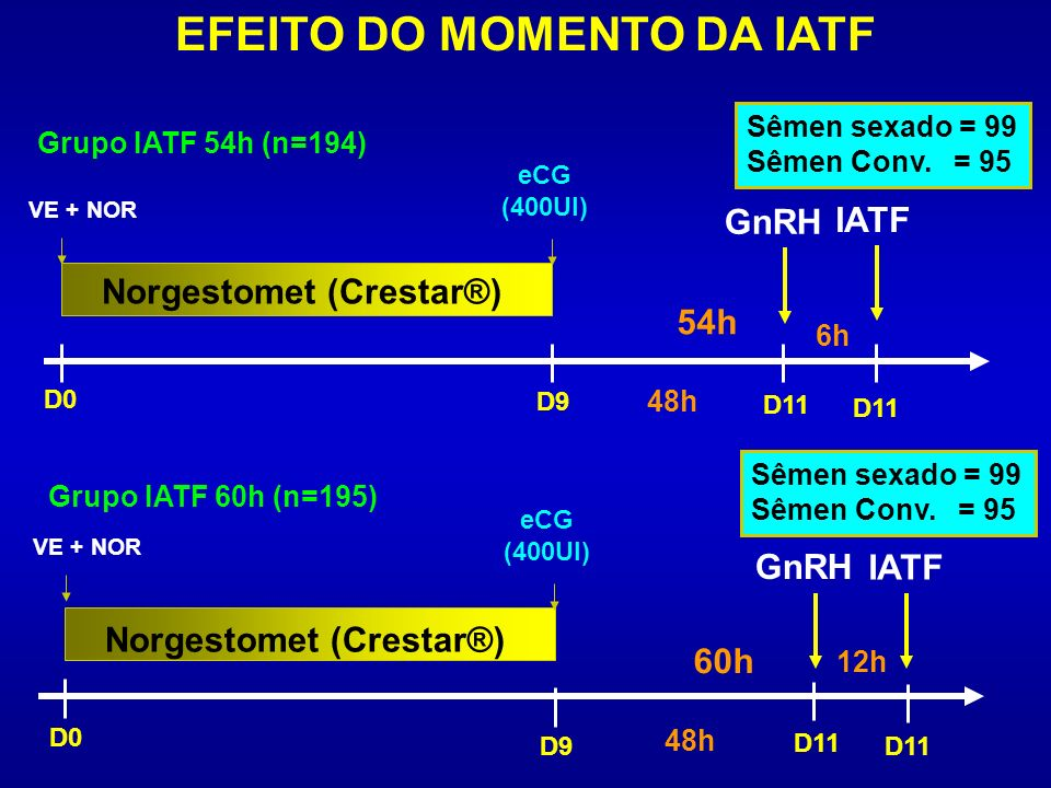 EFEITO DO MOMENTO DA IATF