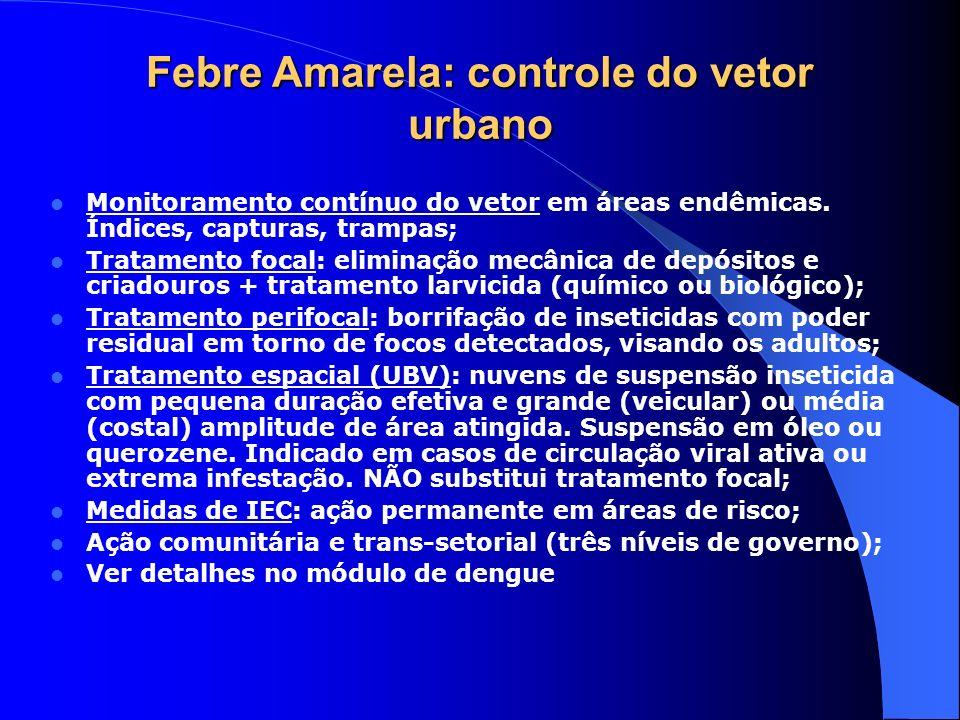 Febre Amarela: controle do vetor urbano