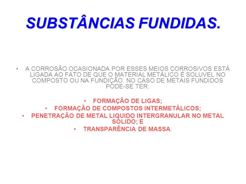 SUBSTÂNCIAS FUNDIDAS.