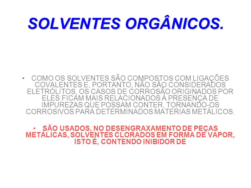 SOLVENTES ORGÂNICOS.